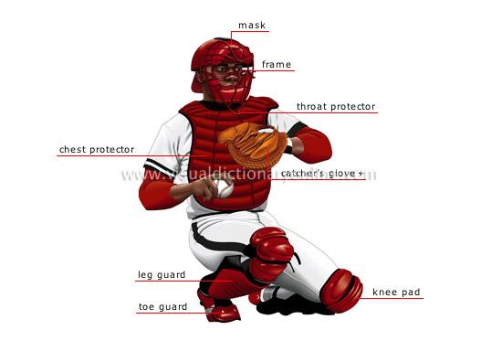 Baseball catcher images