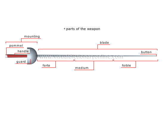 fencing weapons [2]