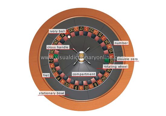 Cairns Reef Casino Gaming Fund Casino Crush