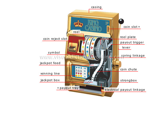 play wheel of fortune slot machine online casino