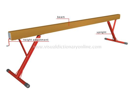 sports games gymnastics gymnastics balance beam image