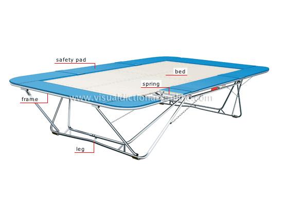 sports games gymnastics trampoline image visual. Black Bedroom Furniture Sets. Home Design Ideas
