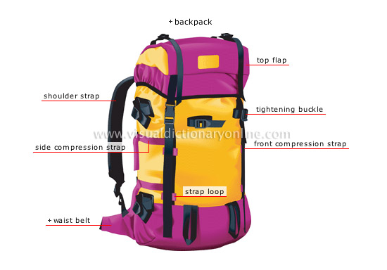 camping equipment [2]