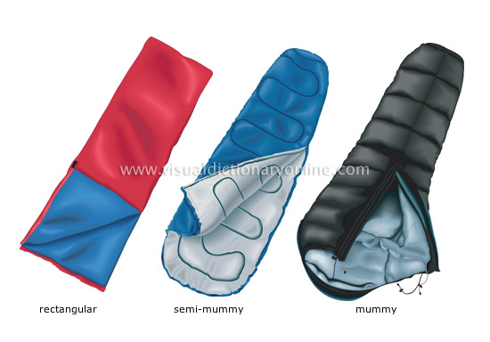 Examples Of Sleeping Bags