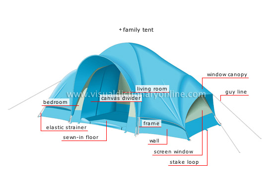 examples of tents [2] - Visual Dictionary Online