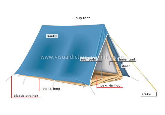examples of tents [4]