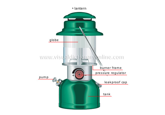 propane or butane accessories [1]