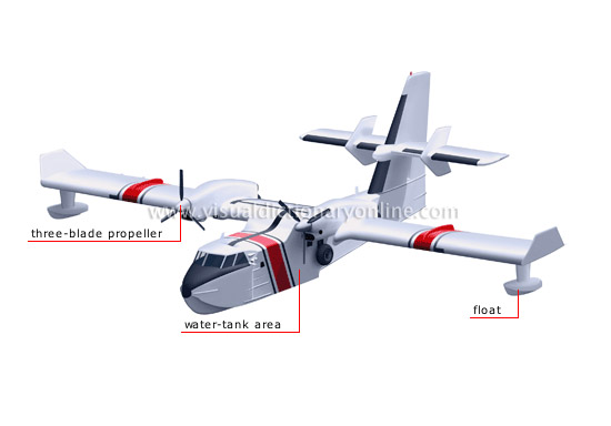 amphibious fire-fighting aircraft