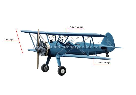 biplane airplane
