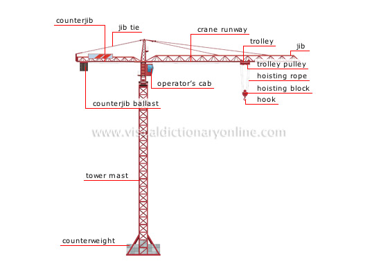 Tower Crane Parts Name : Transport machinery handling cranes tower crane