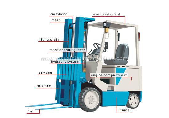 Drivers Handbook Cargo Securement Chapter 2 General Cargo Securement besides Latch Hooks Dimensions Diagram furthermore Pre Trip Inspection For Heavy Motor Vehicle moreover Iphone 5 Blueprints in addition Fhwasa09025. on trailer safety inspection diagram