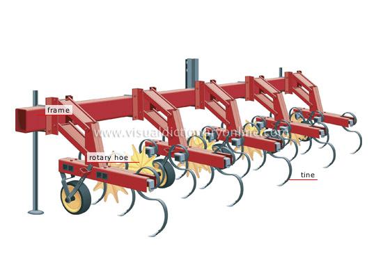 Agricultural Machinery Design : Description agricultural machineryjpg car interior design