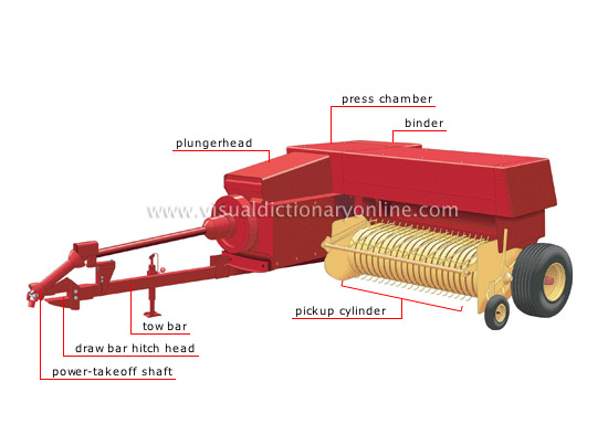 TRANSPORT & MACHINERY :: HEAVY MACHINERY :: AGRICULTURAL