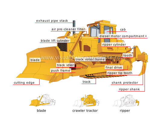 TRANSPORT & MACHINERY :: HEAVY MACHINERY :: BULLDOZER ...