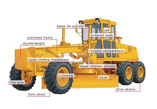 Transport Amp Machinery Heavy Machinery Grader Image
