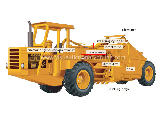 Transport Amp Machinery Heavy Machinery Scraper Image