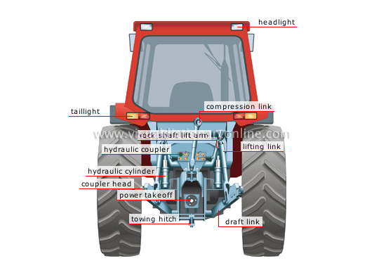tractor: rear view