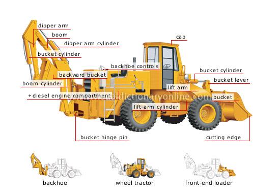 front end loader parts diagram  front  free engine image