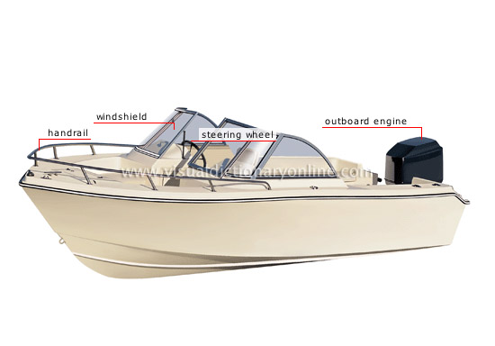 A motorboat powered by all boats for Maritime motors used cars