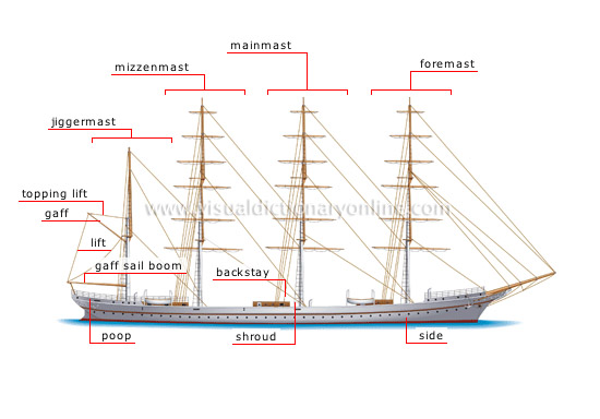 masting and rigging [1]