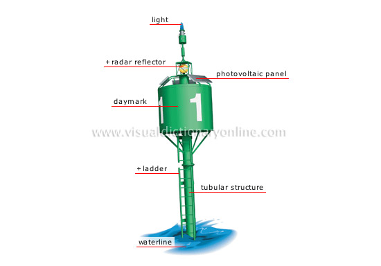 high focal plane buoy
