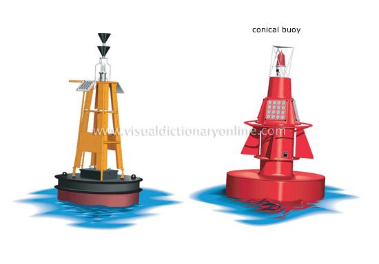 pillar buoy