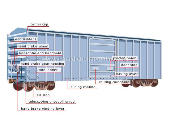 box car  sc 1 st  Visual Dictionary Online & TRANSPORT u0026 MACHINERY :: RAIL TRANSPORT :: CAR :: BOX CAR image ...