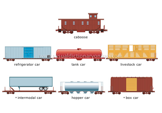 examples of freight cars [1]