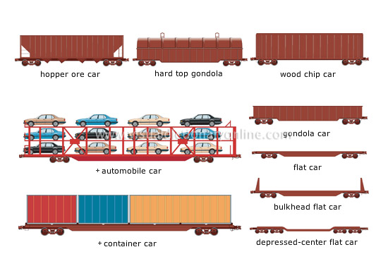 examples of freight cars [2]