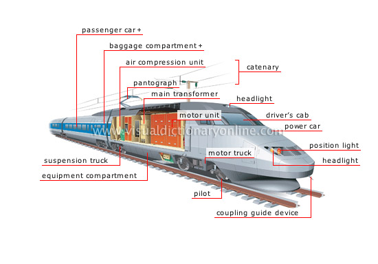 high-speed train [2]