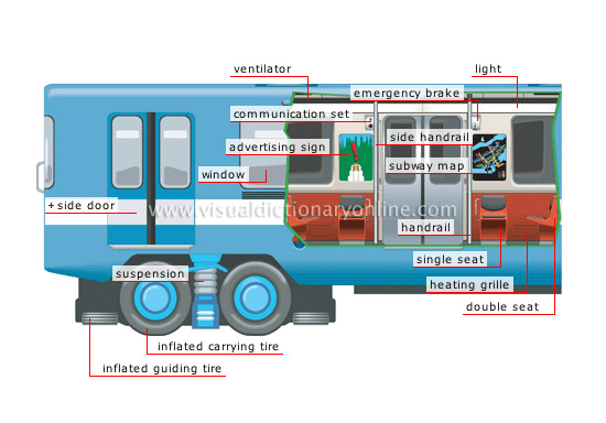 TRANSPORT & MACHINERY :: RAIL TRANSPORT :: SUBWAY ...