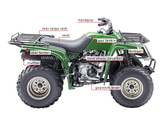 transport machinery road transport 4 x 4 all terrain vehicle image visual dictionary. Black Bedroom Furniture Sets. Home Design Ideas