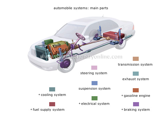 TRANSPORT & MACHINERY :: ROAD TRANSPORT :: AUTOMOBILE :: AUTOMOBILE ...