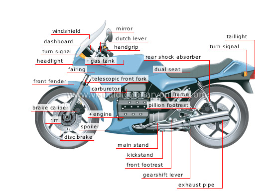 Motorcycle Motor Parts : Transport machinery road motorcycle
