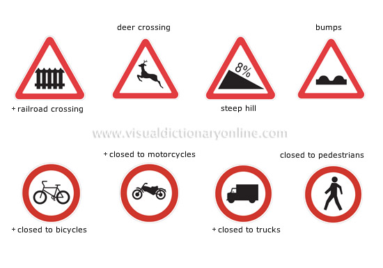 Major International Road Signs