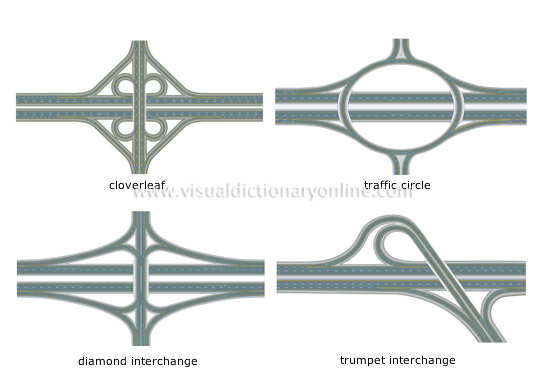 examples of interchanges