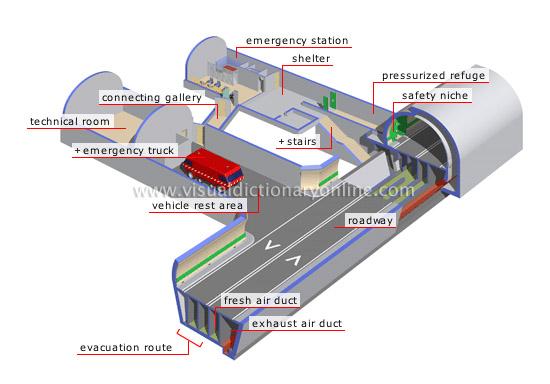 TRANSPORT & MACHINERY :: ROAD TRANSPORT :: ROAD TUNNEL ...  TRANSPORT & MAC...