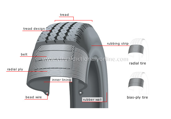 steel belted tires