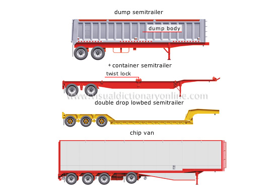 examples of semitrailers [1]