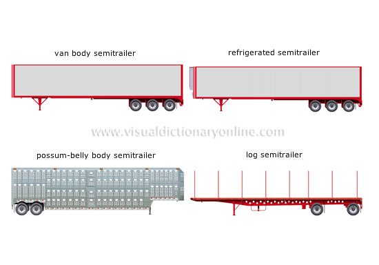 examples of semitrailers [2]