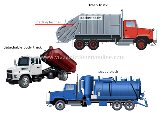 TRANSPORT & MACHINERY :: ROAD TRANSPORT :: TRUCKING
