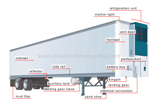 refrigerated semitrailer