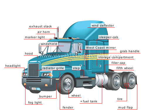truck tractor transport & machinery road transport trucking truck truck diagram at bayanpartner.co