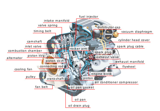 gasoline engine [2]